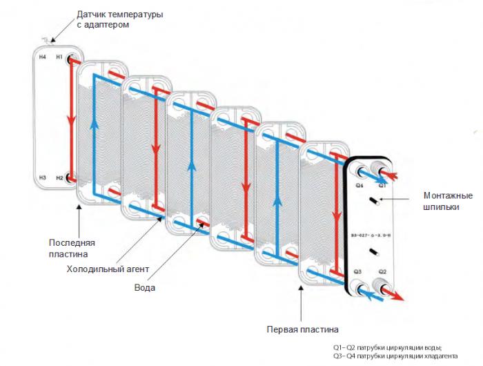 Холодильная техника теплообменник STEELTEX THERMO SPRAY - Очиститель камеры сгорания Стерлитамак